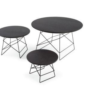 grid-tafels